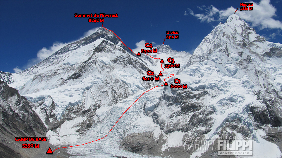 bodies of everest